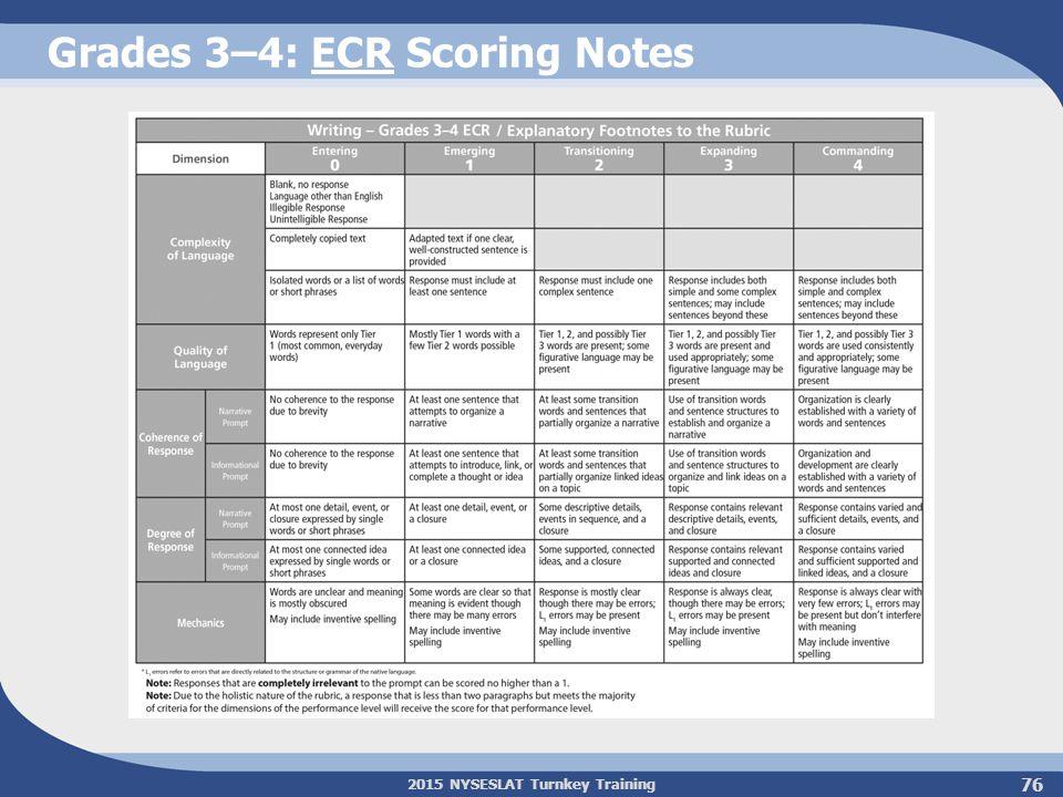 Grades 3–4: ECR Scoring Notes