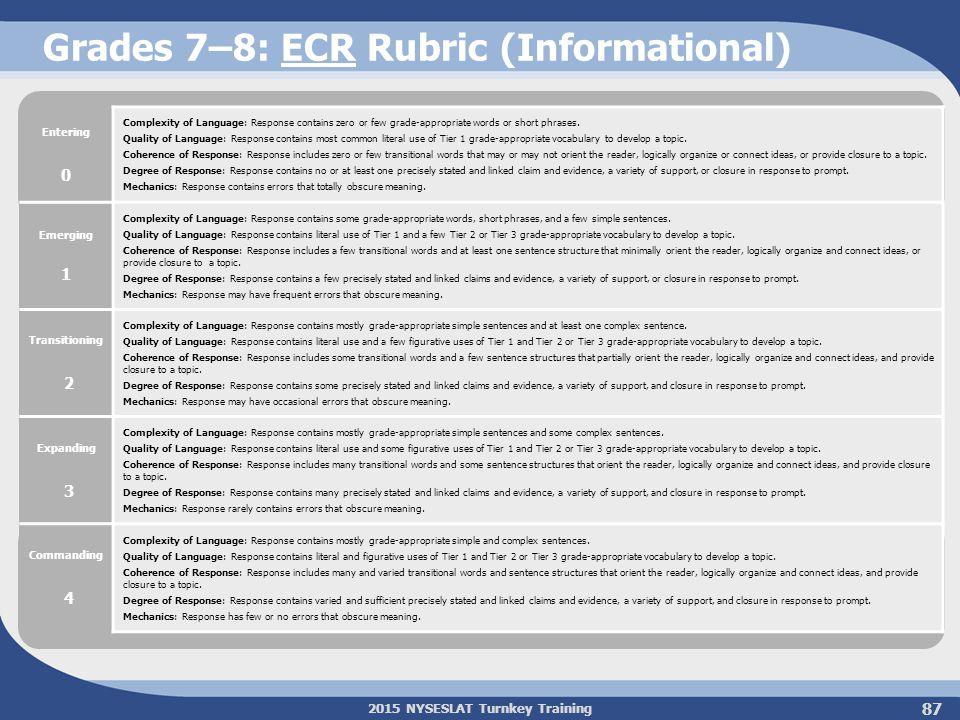 Grades 7–8: ECR Rubric (Informational)