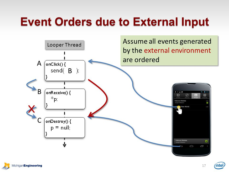 Event Orders due to External Input