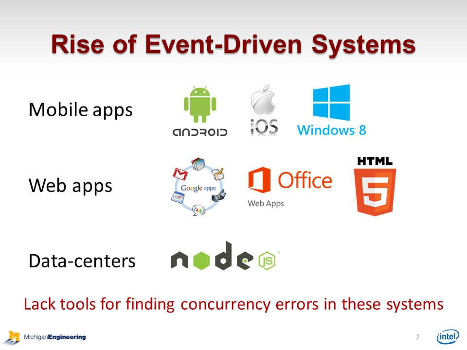 Rise of Event-Driven Systems