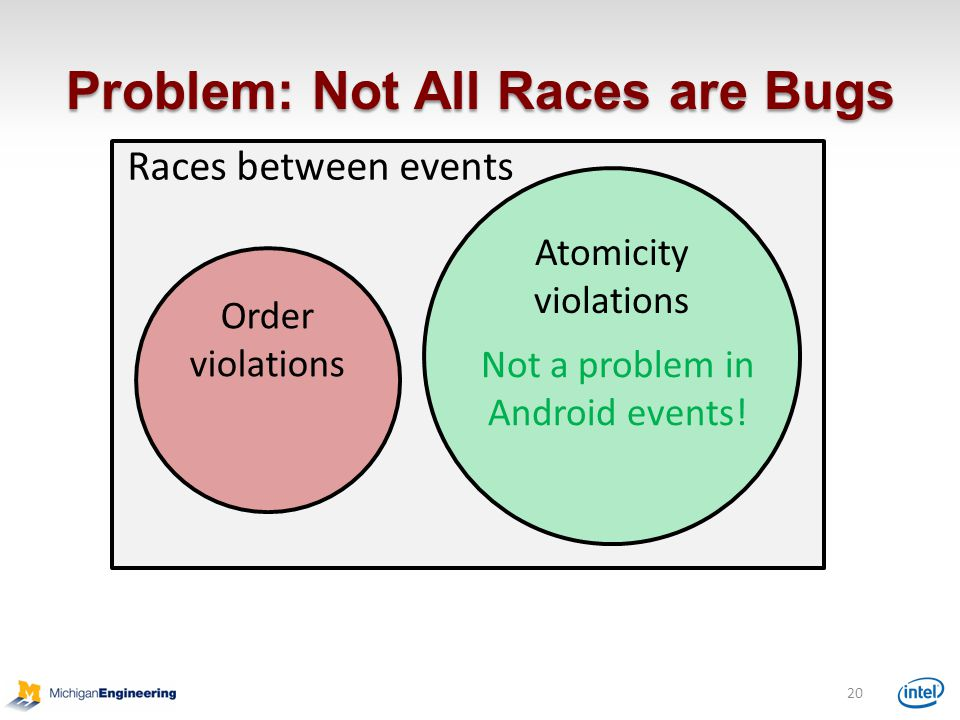 Problem: Not All Races are Bugs