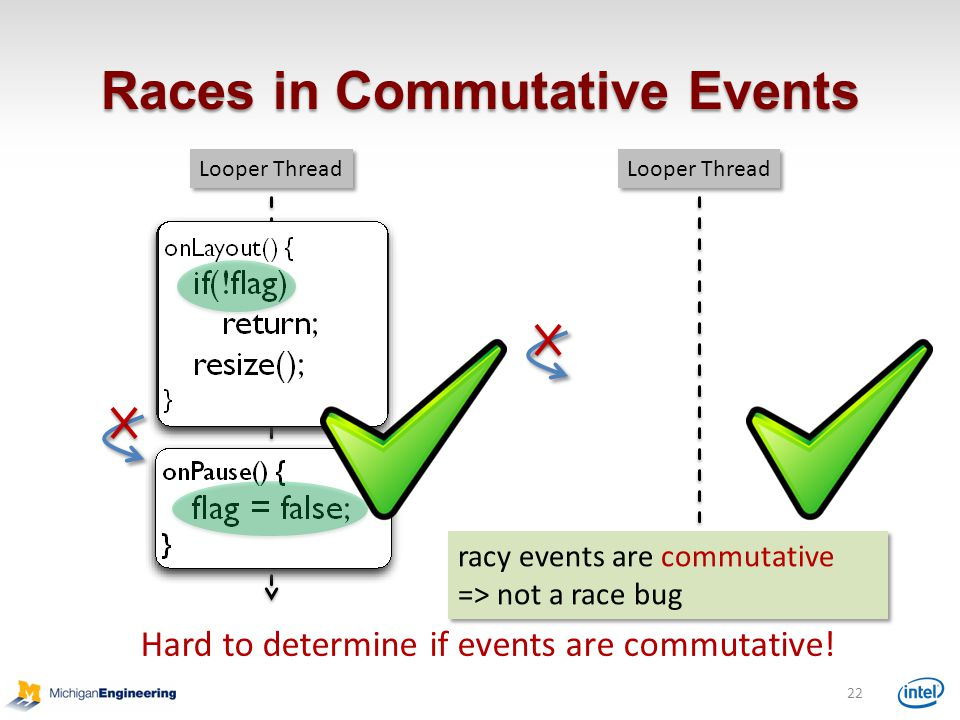 Races in Commutative Events