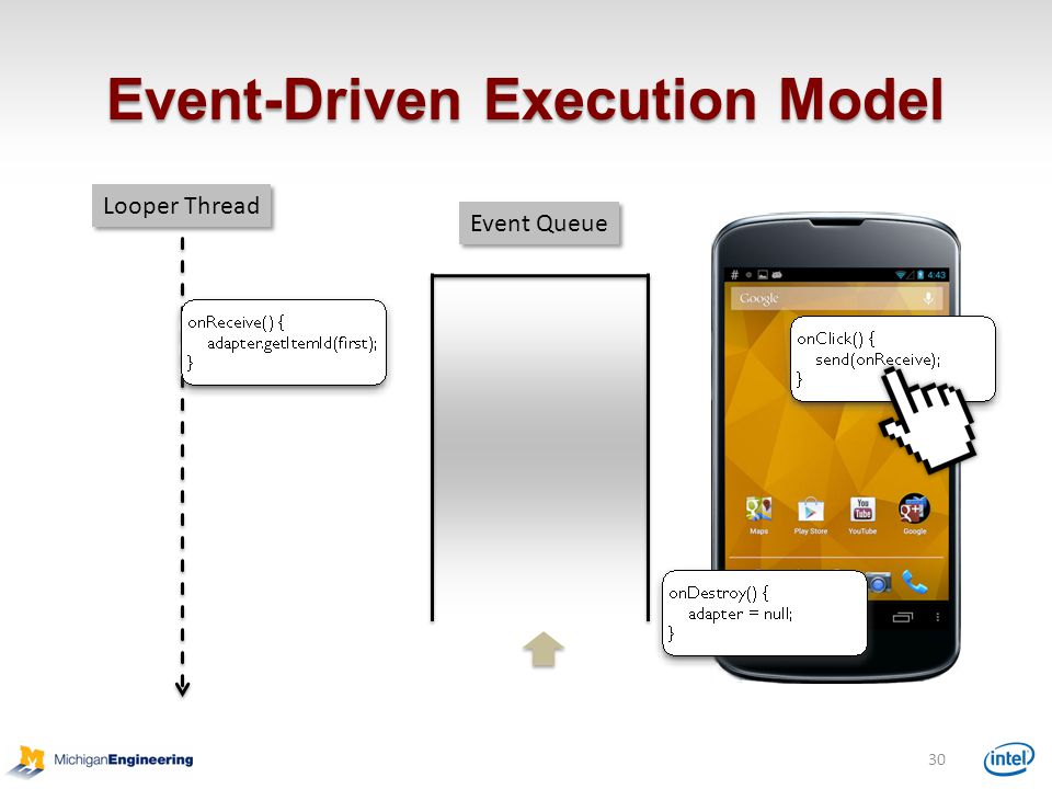 Event-Driven Execution Model