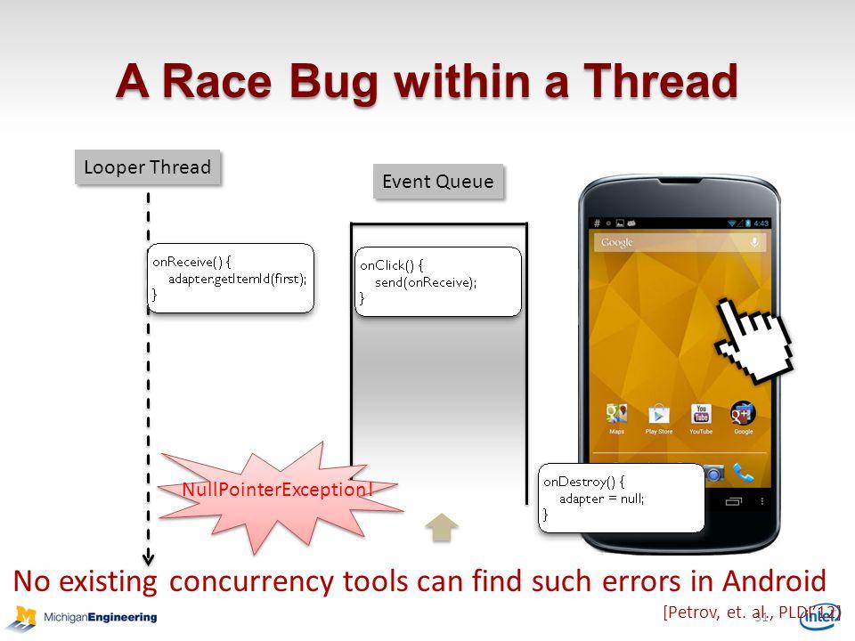 A Race Bug within a Thread