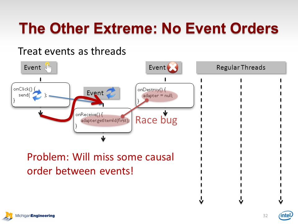 The Other Extreme: No Event Orders