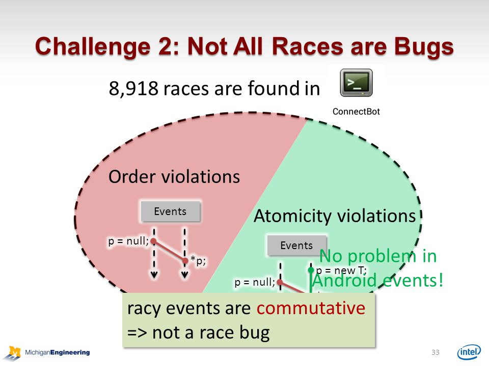 Challenge 2: Not All Races are Bugs