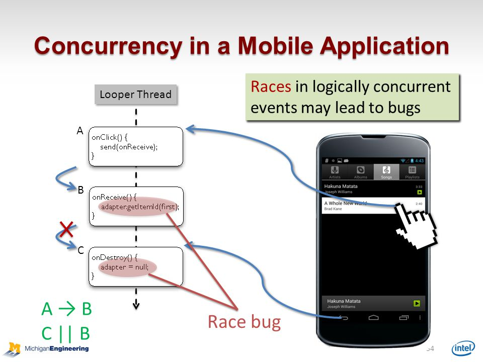 Concurrency in a Mobile Application