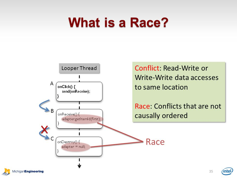 What is a Race Looper Thread. Conflict: Read-Write or Write-Write data accesses to same location.