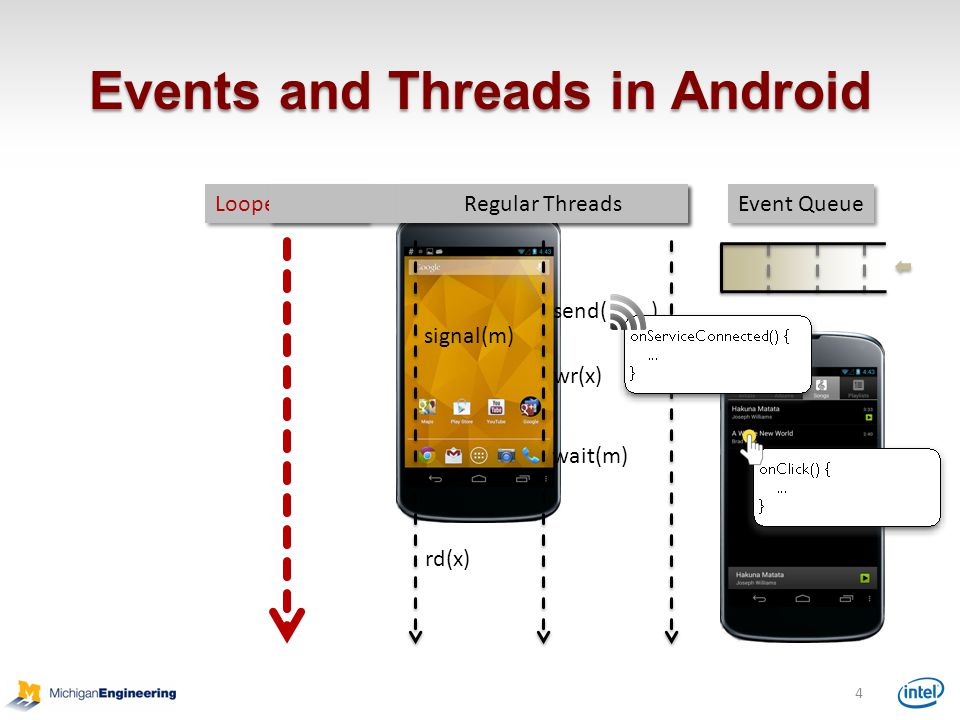 Events and Threads in Android