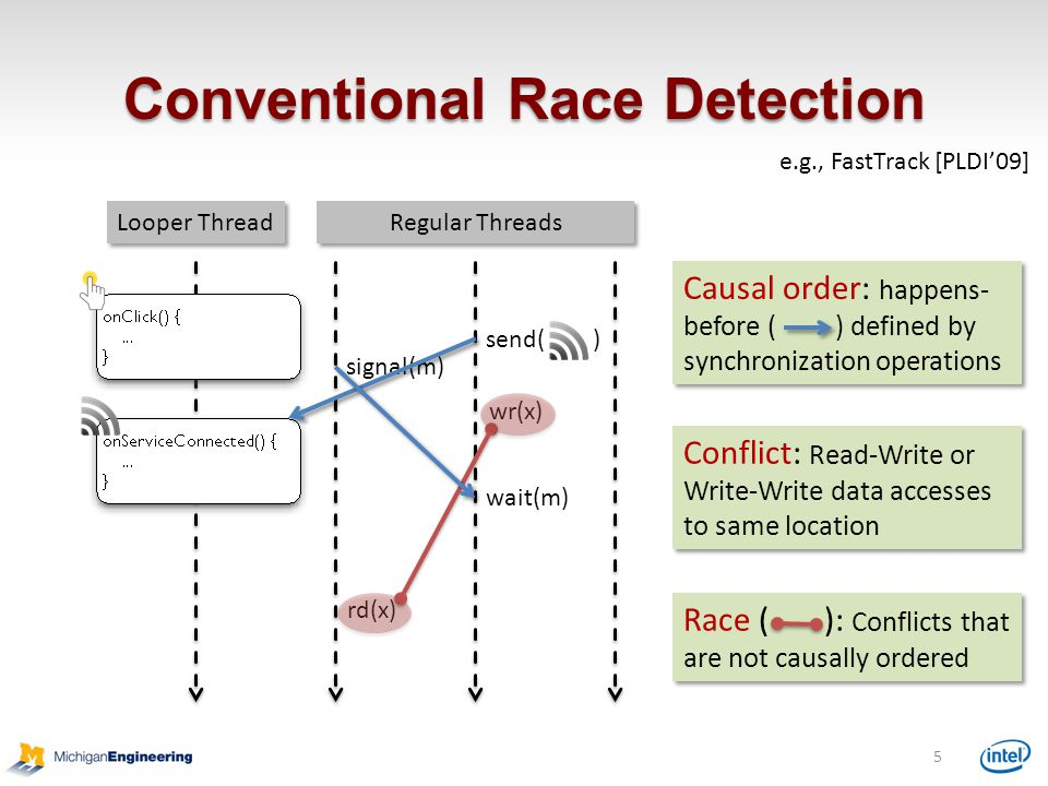 Conventional Race Detection