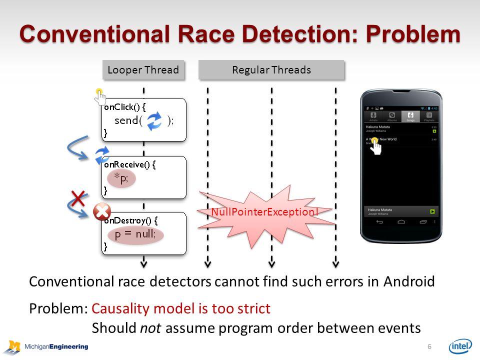 Conventional Race Detection: Problem