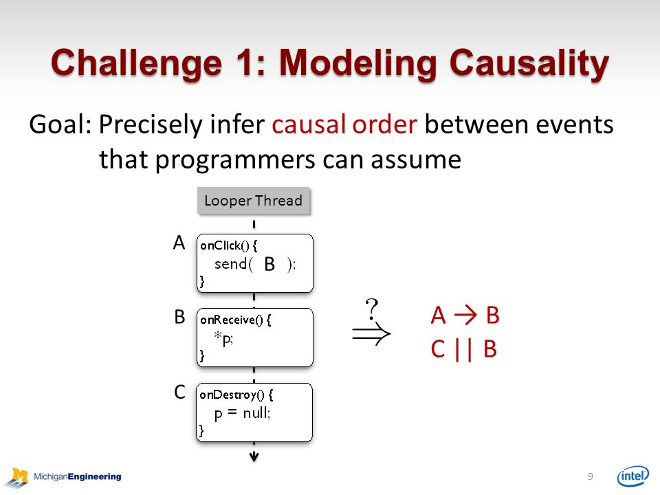 Challenge 1: Modeling Causality