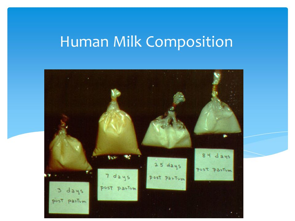 Composition Of Colostrum Vs Mature Milk