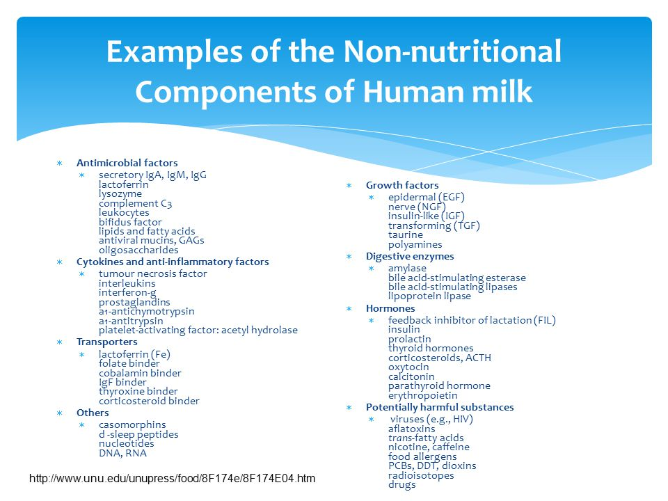 Examples of the Non-nutritional Components of Human milk
