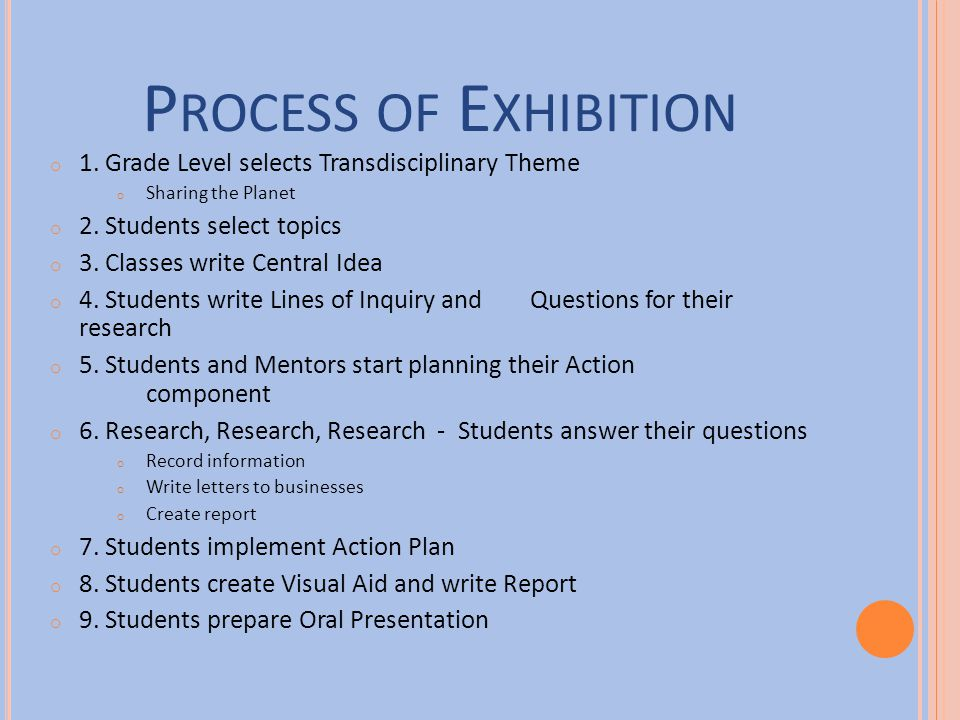 Process of Exhibition 1. Grade Level selects Transdisciplinary Theme