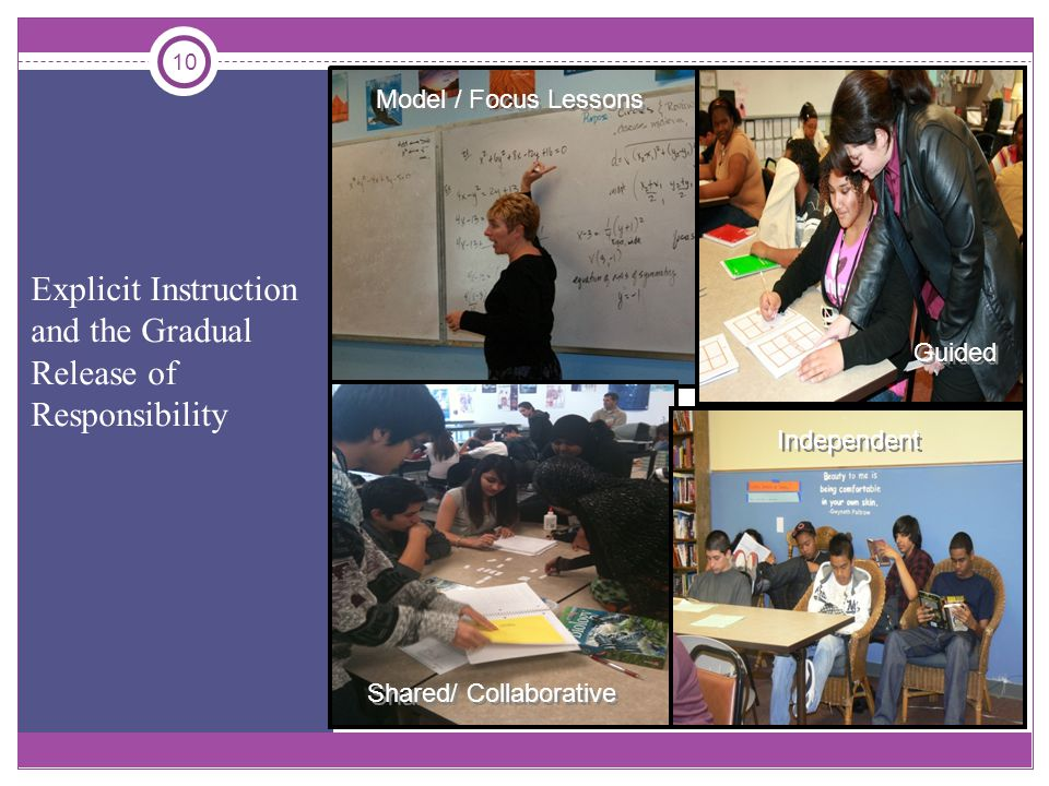 Explicit Instruction and the Gradual Release of Responsibility