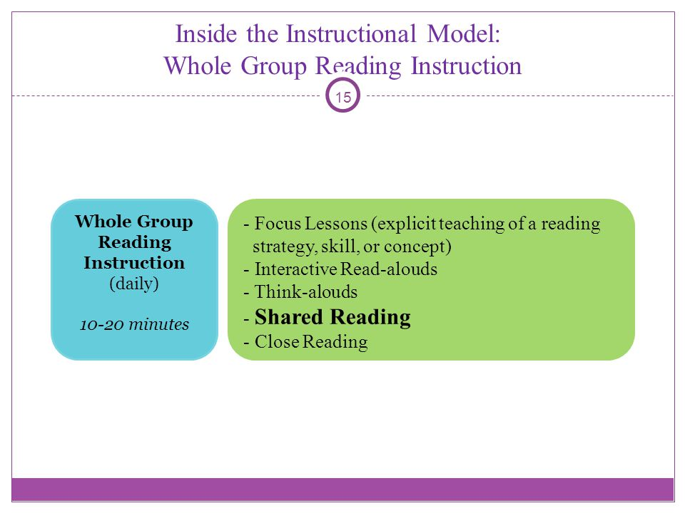 Whole Group Reading Instruction