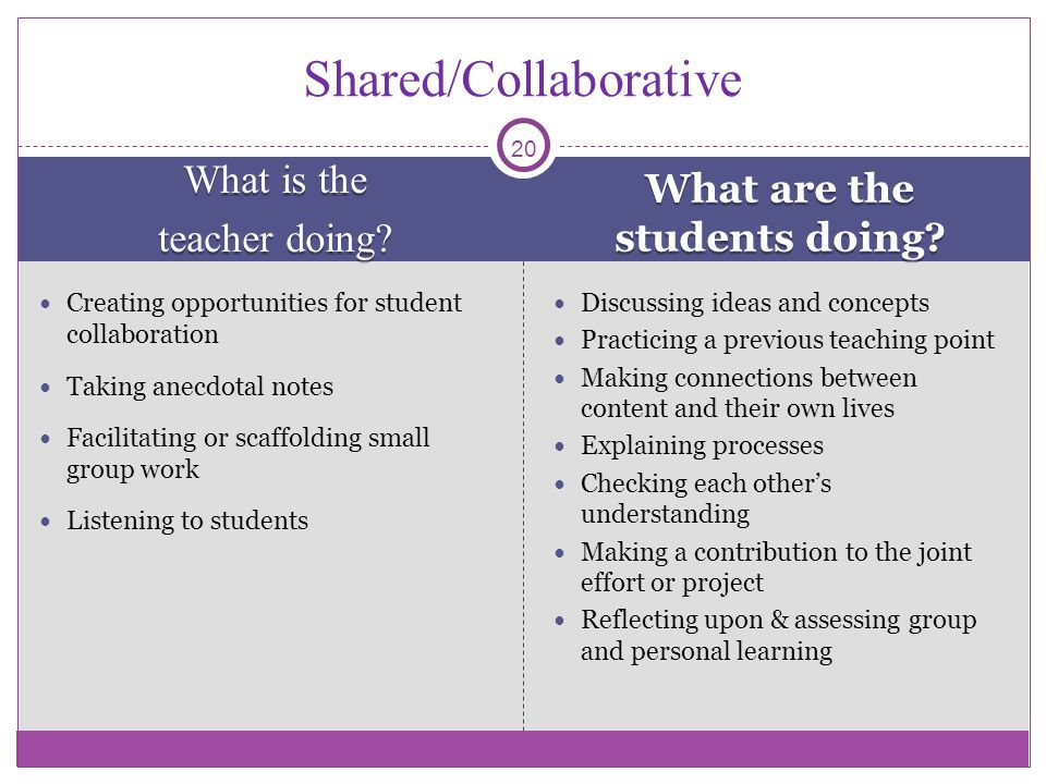 Shared/Collaborative