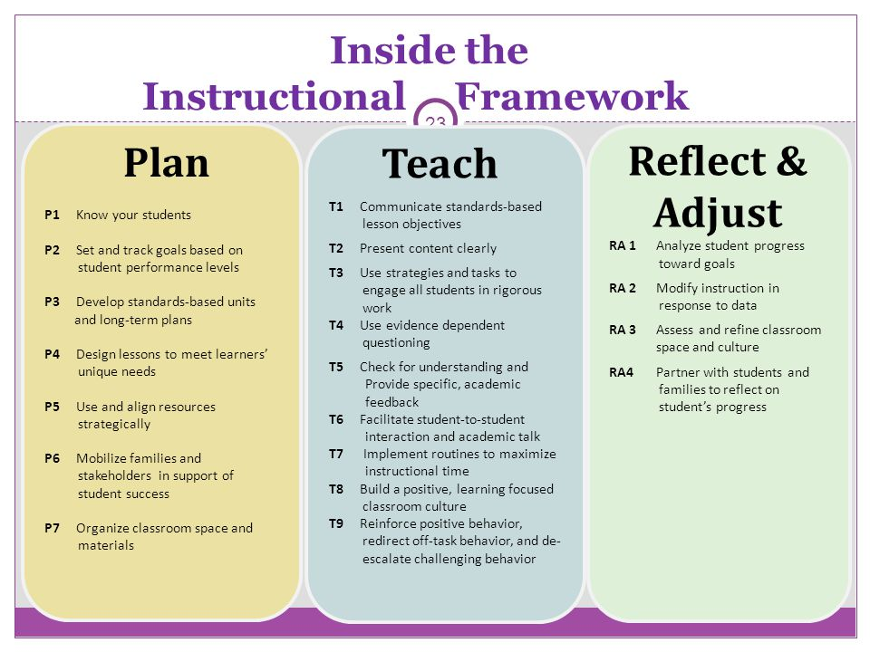 Instructional Framework