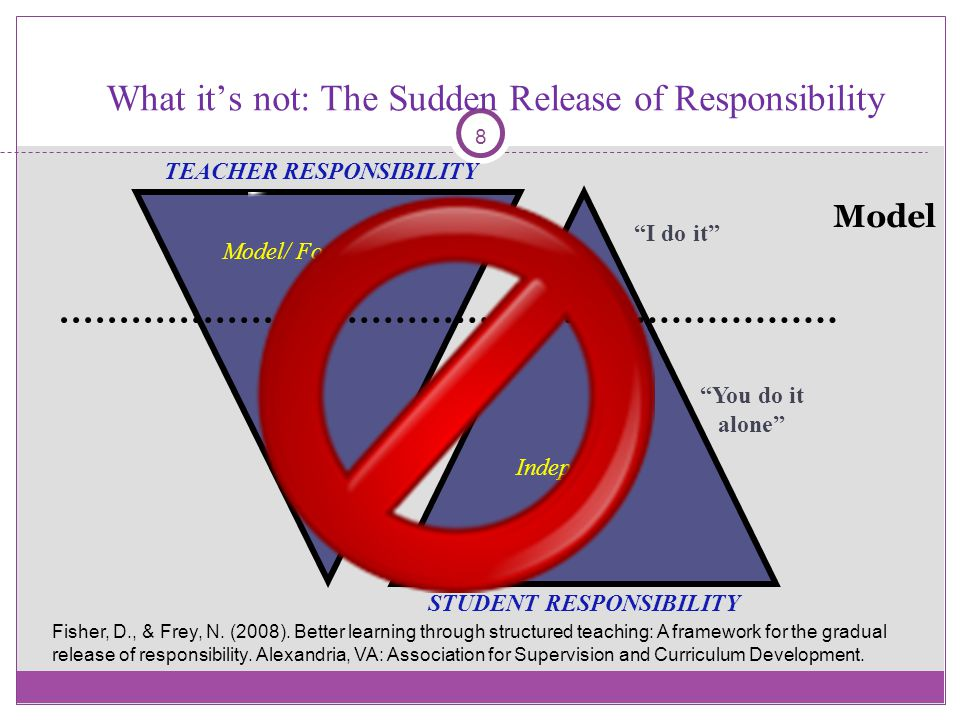 What it's not: The Sudden Release of Responsibility