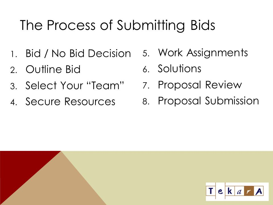 The Process of Submitting Bids