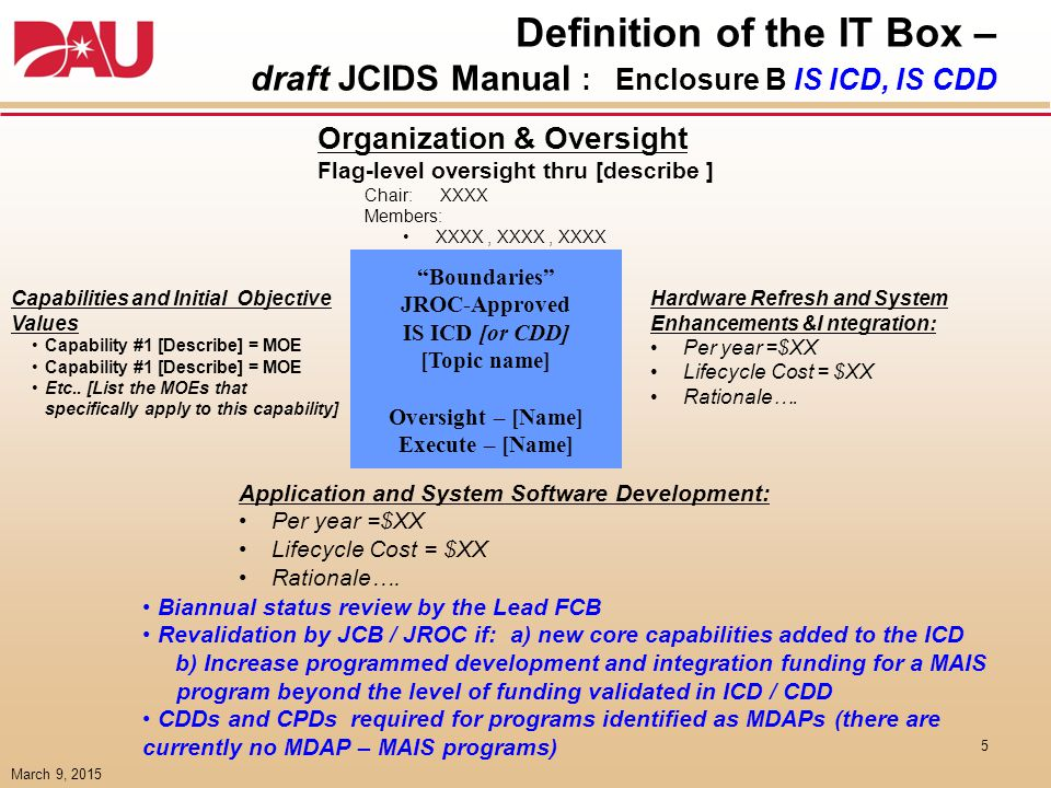 Applicability of the JCIDS IT Box (see JCIDS Manual IS ICD, IS CDD)