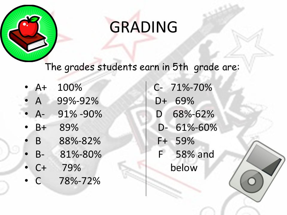 The grades students earn in 5th grade are: