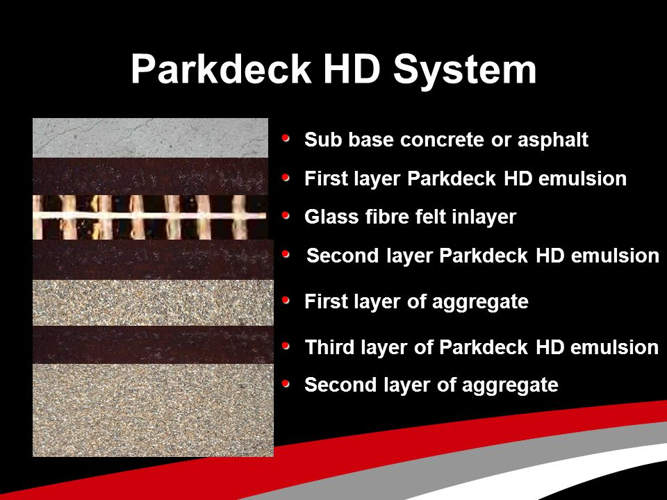 Parkdeck HD System • Sub base concrete or asphalt