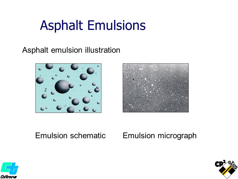 Asphalt Emulsions Asphalt emulsion illustration Emulsion schematic