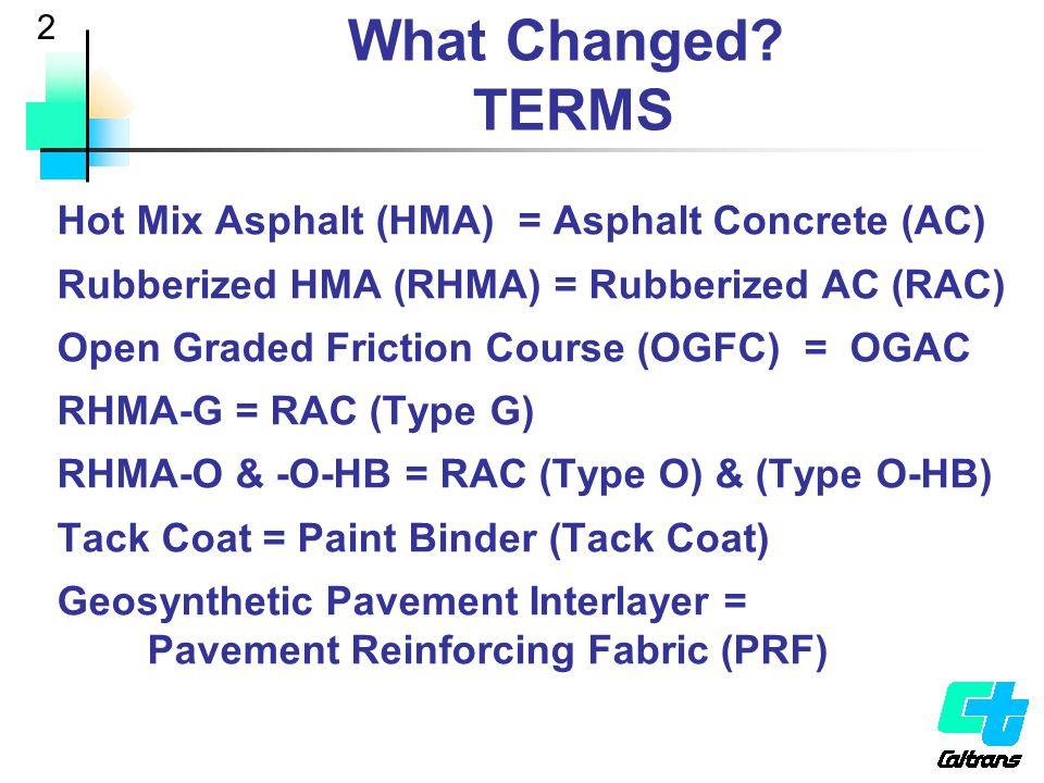 What Changed TERMS Hot Mix Asphalt (HMA) = Asphalt Concrete (AC)