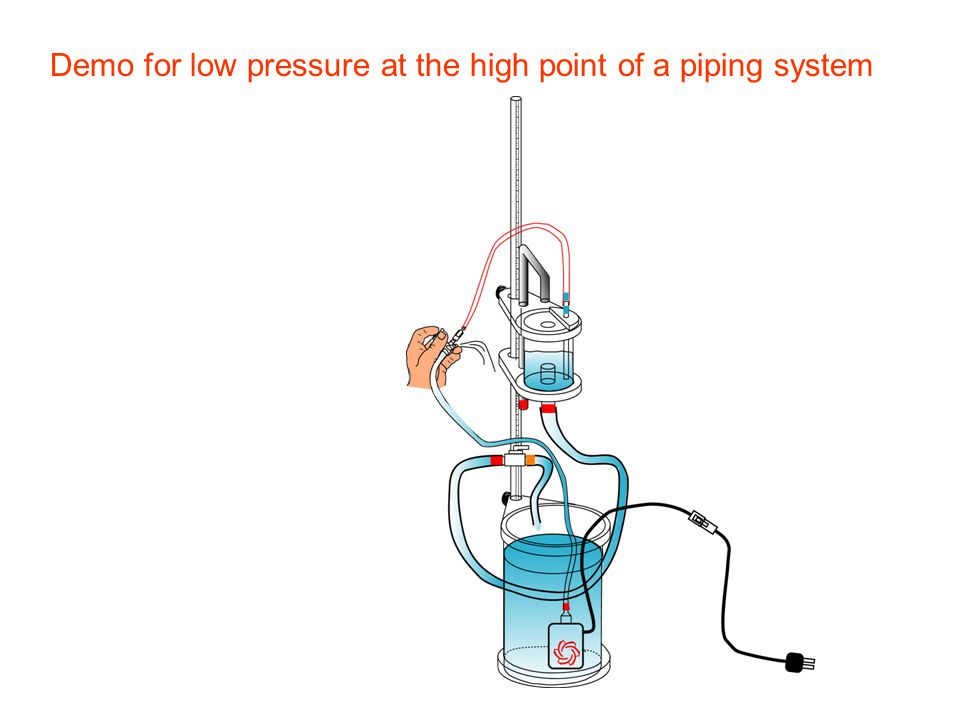 Demo for low pressure at the high point of a piping system