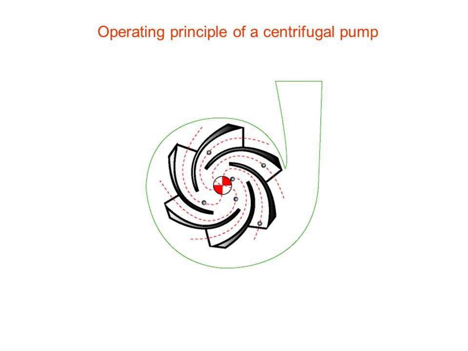 Operating principle of a centrifugal pump