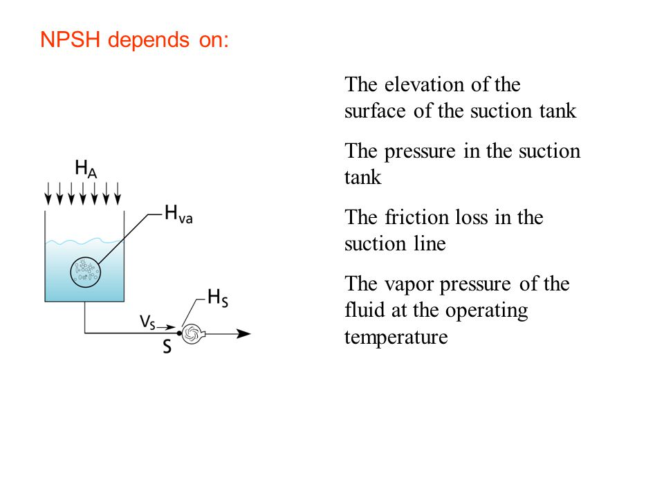 NPSH depends on: The elevation of the surface of the suction tank. The pressure in the suction tank.