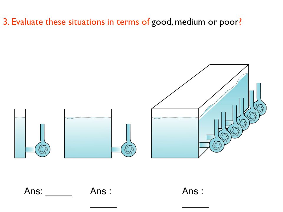 3. Evaluate these situations in terms of good, medium or poor