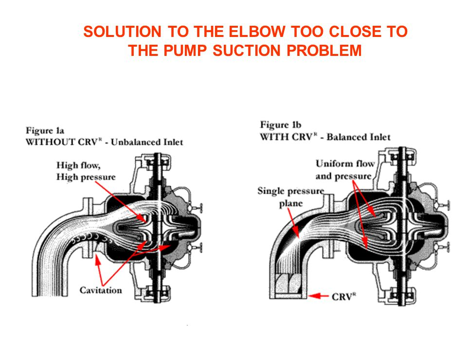 SOLUTION TO THE ELBOW TOO CLOSE TO THE PUMP SUCTION PROBLEM