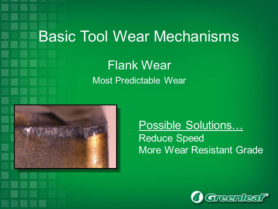 Basic Tool Wear Mechanisms