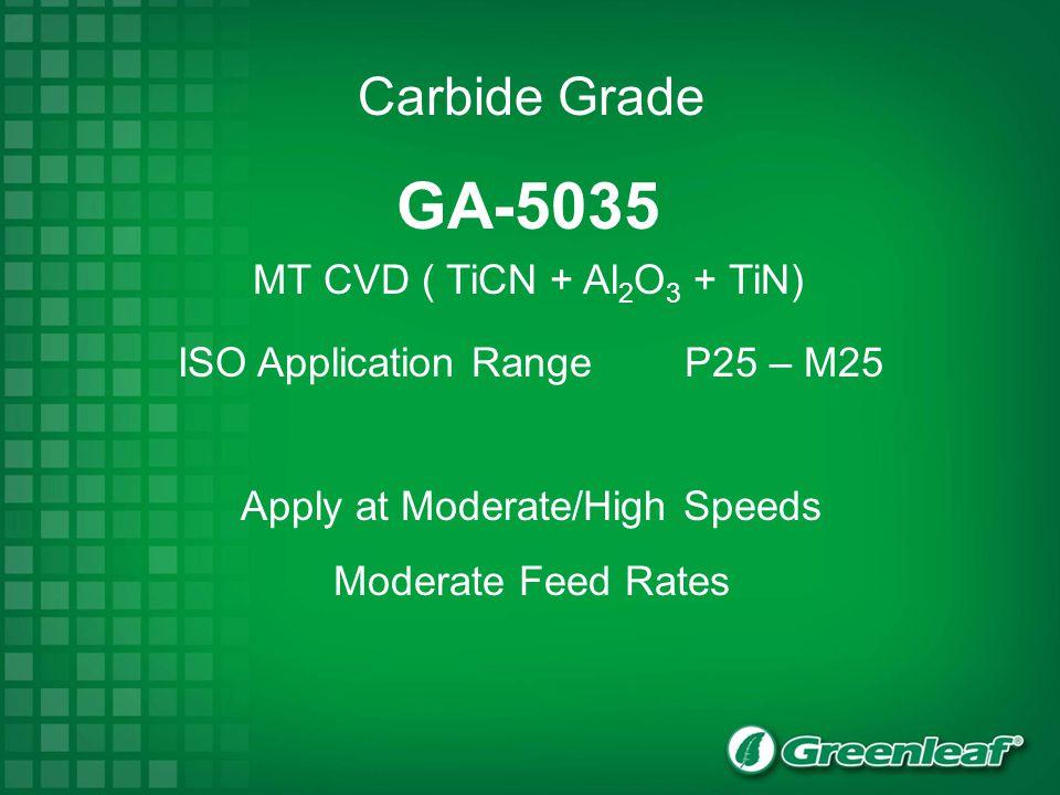 GA-5035 MT CVD ( TiCN + Al2O3 + TiN)