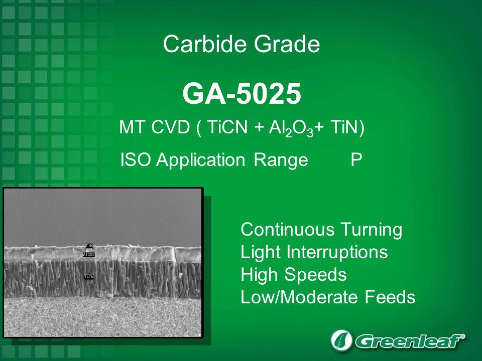 GA-5025 MT CVD ( TiCN + Al2O3+ TiN)