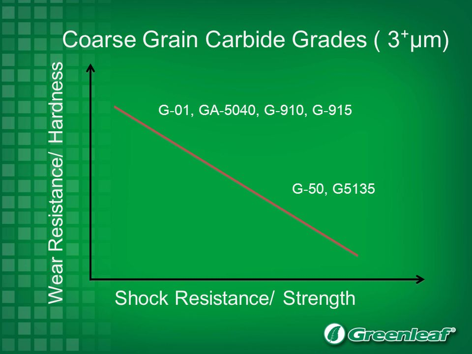 Coarse Grain Carbide Grades ( 3⁺µm)