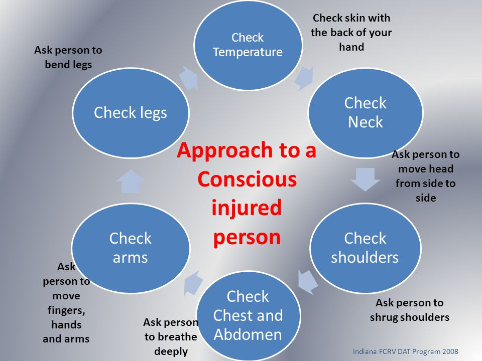 Approach to a Conscious injured person
