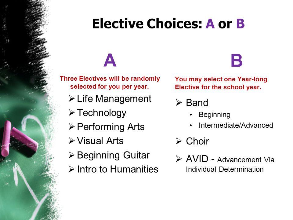 Elective Choices: A or B