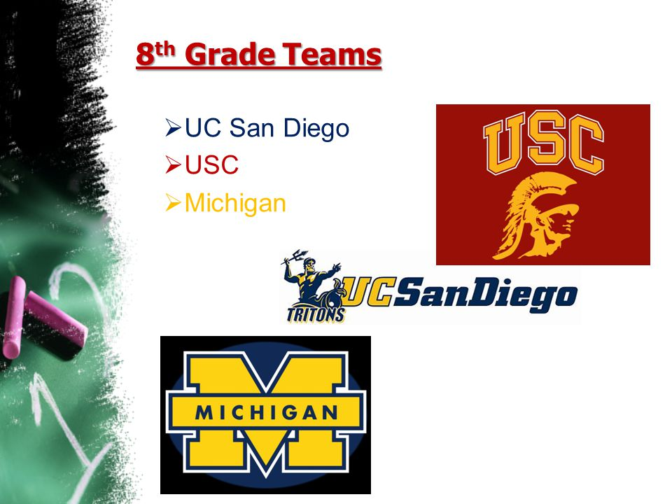 8th Grade Teams UC San Diego USC Michigan
