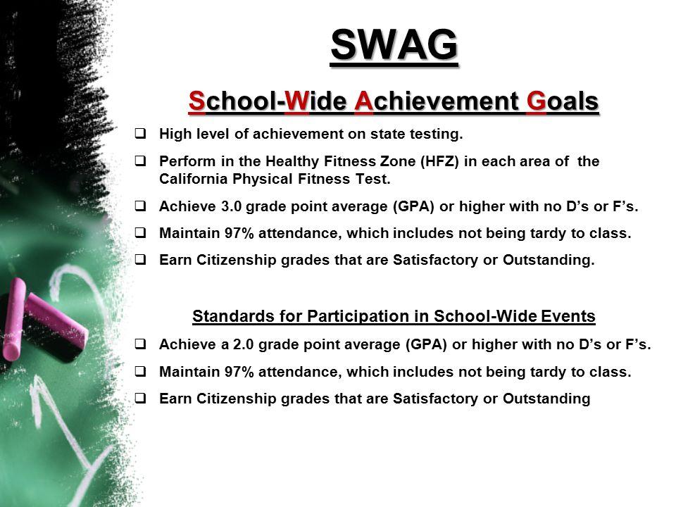 SWAG School-Wide Achievement Goals