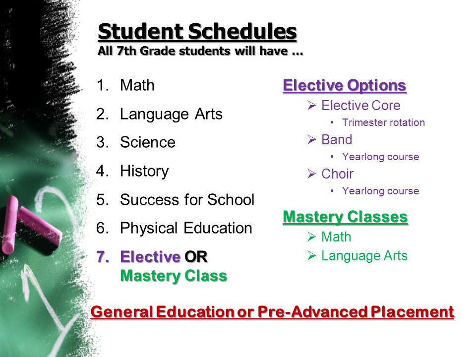 Student Schedules All 7th Grade students will have …