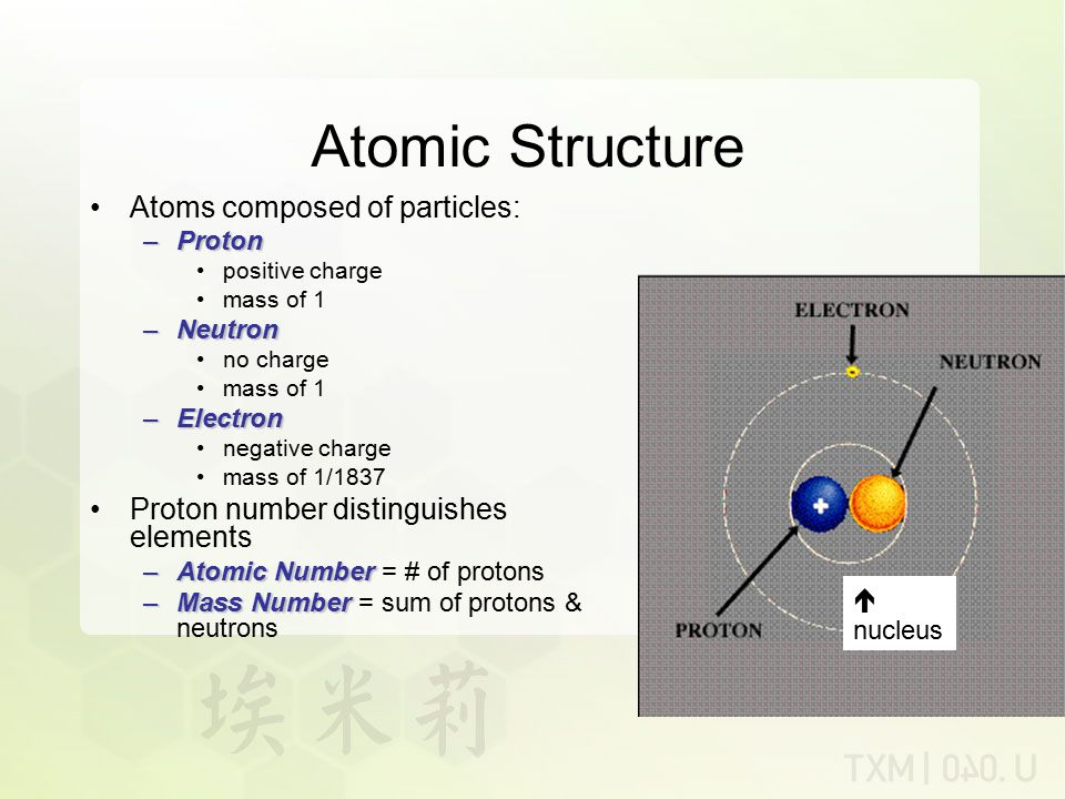 Atomic Structure Atoms composed of particles: