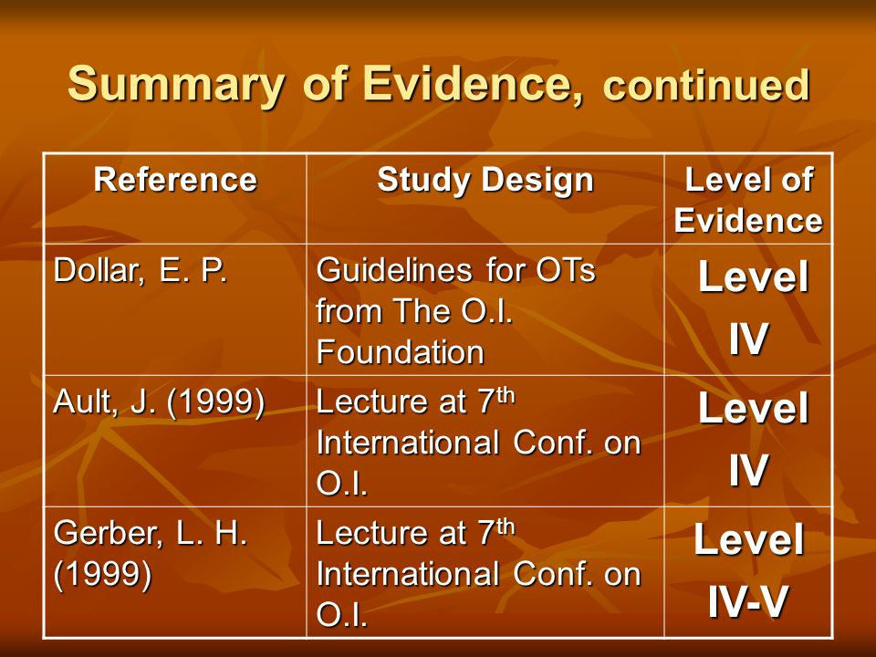 Summary of Evidence, continued
