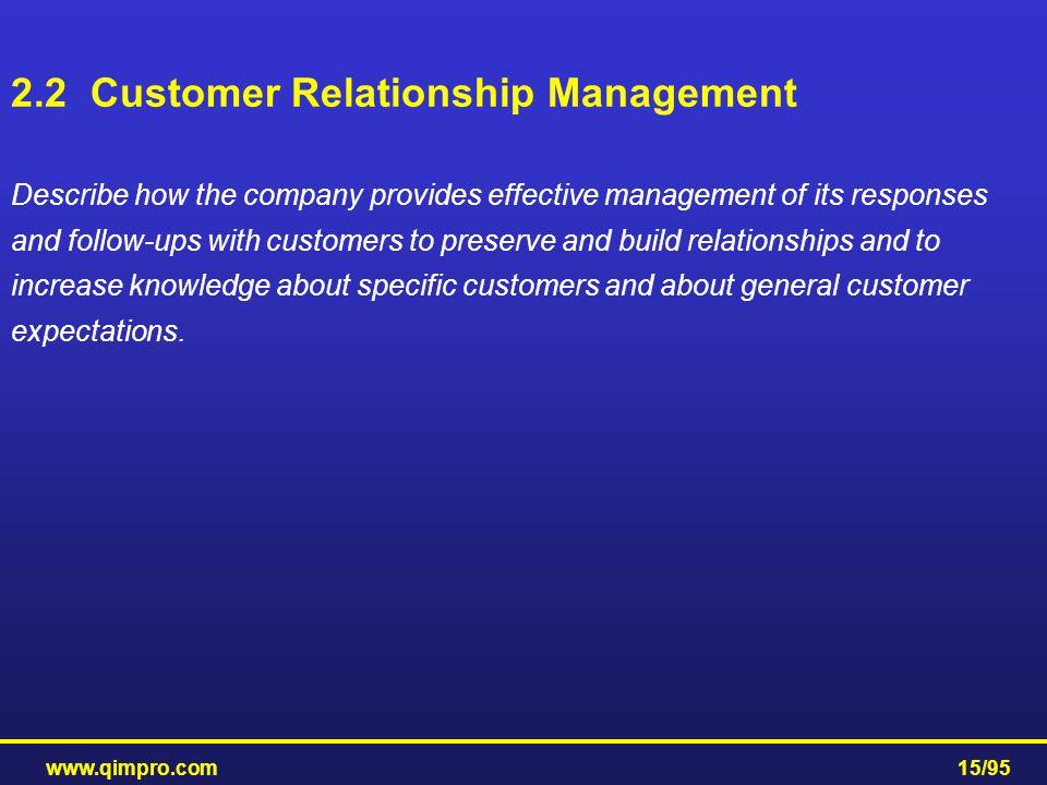 2.2 Customer Relationship Management