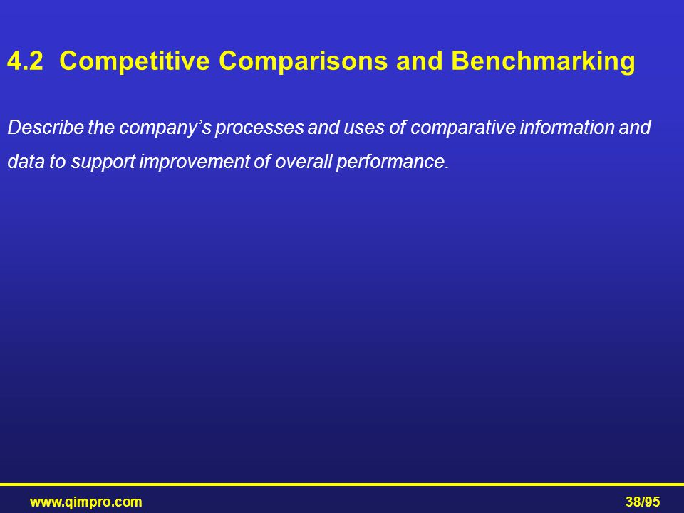 4.2 Competitive Comparisons and Benchmarking