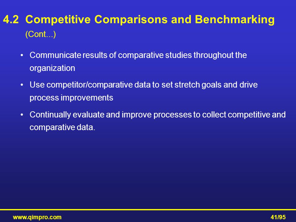 4.2 Competitive Comparisons and Benchmarking (Cont...)