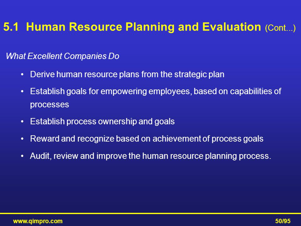 5.1 Human Resource Planning and Evaluation (Cont...)